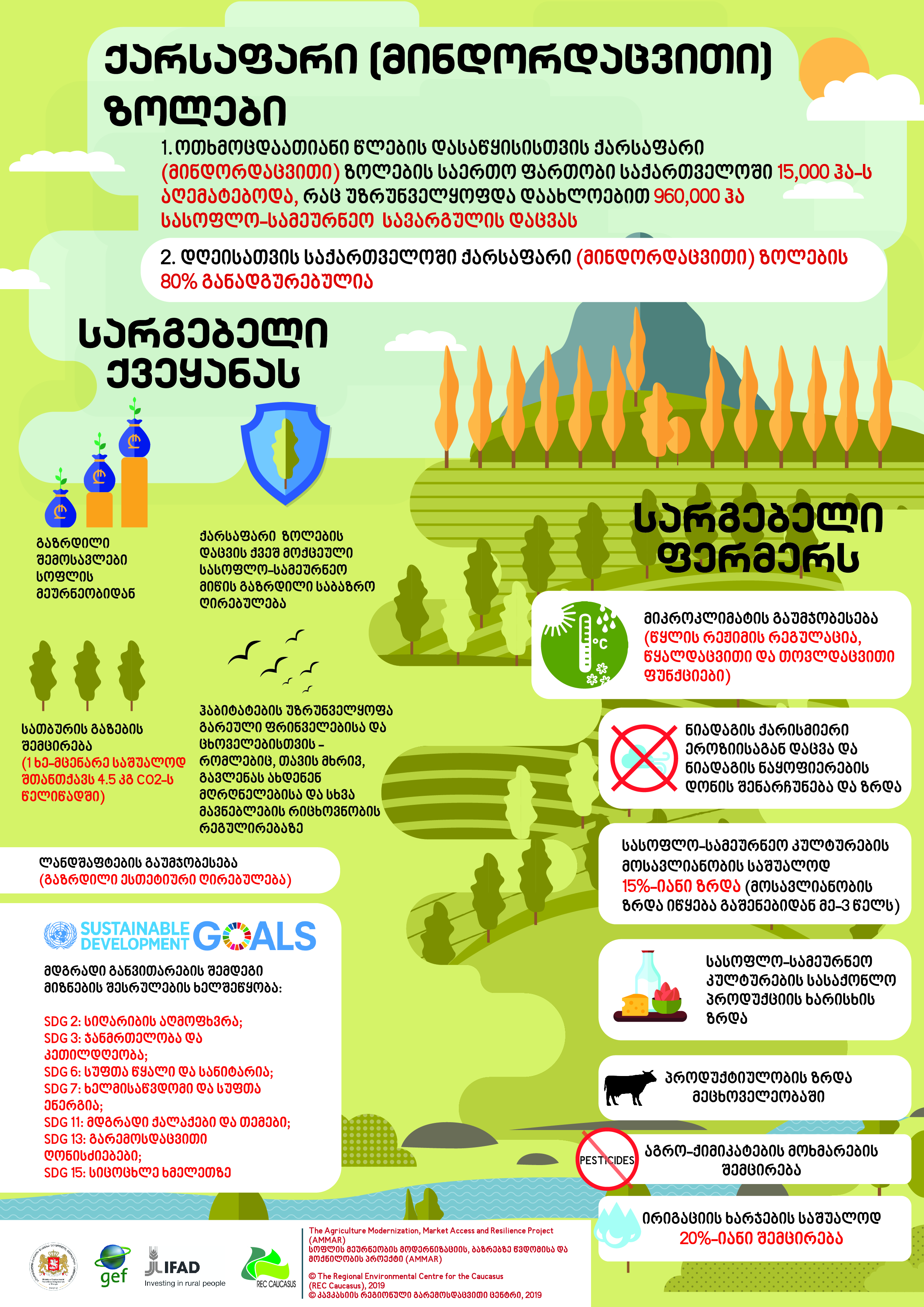 Importance of Windbreaks – Infographic